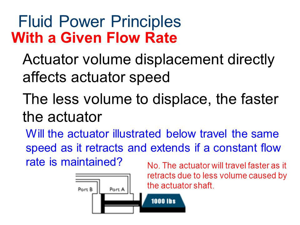 Fluid Power Principles With a Given Flow Rate Actuator volume displacement directly affects actuator speed The less volume to displace, the faster the