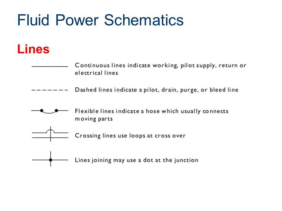 Fluid Power Schematics Lines