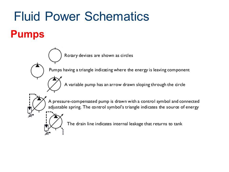 Fluid Power Schematics Pumps