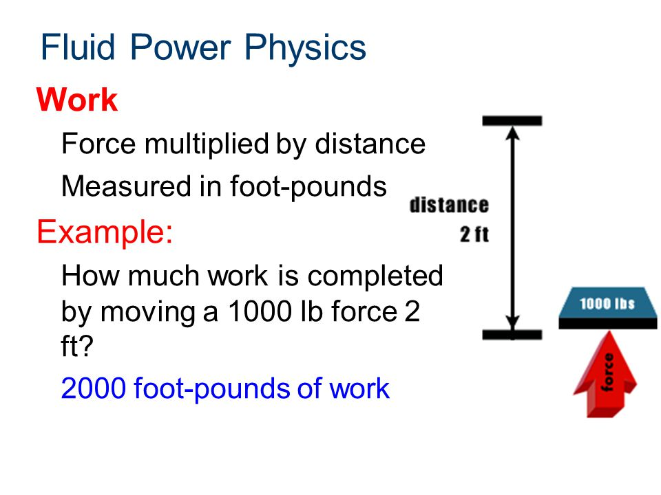 Fluid Power Physics Work Force multiplied by distance Measured in foot-pounds Example: How much work is completed by moving a 1000 lb force 2 ft? 2000