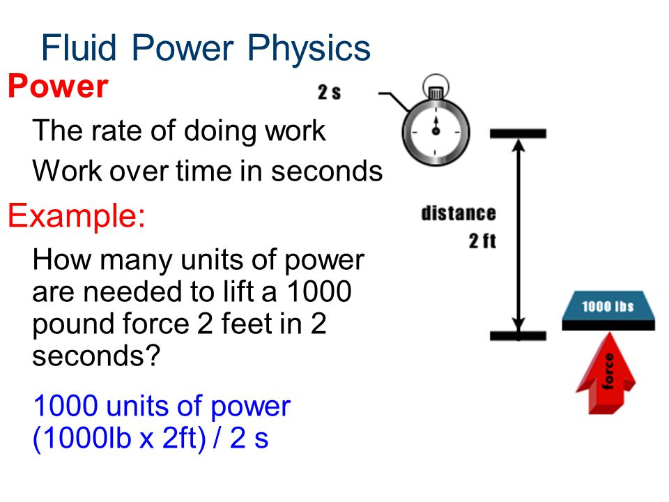 Fluid Power Physics Power The rate of doing work Work over time in seconds Example: How many units of power are needed to lift a 1000 pound force 2 fe