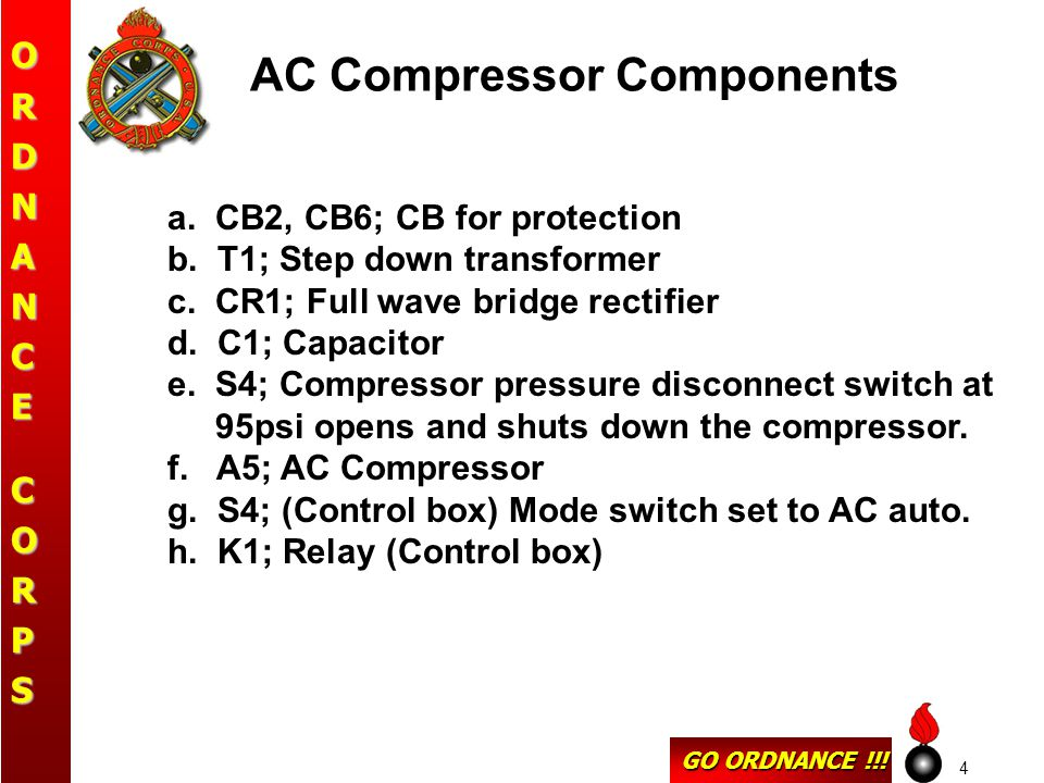 AC Compressor At 95 PSI the S4 opens and shuts down the compressor.