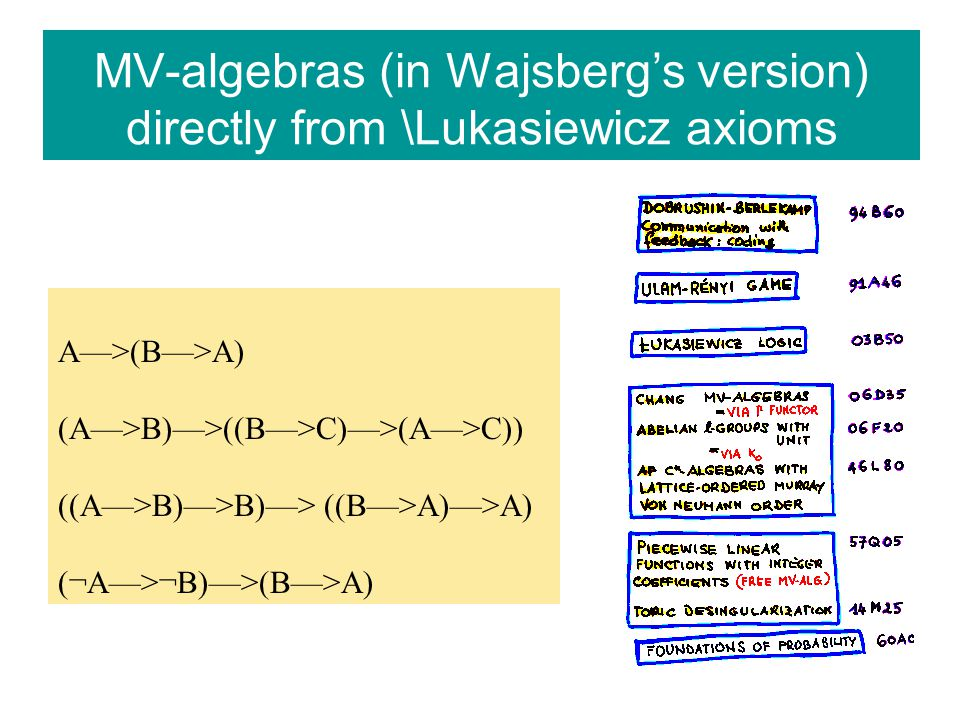 MV-algebras (in Wajsberg's version) directly from \Lukasiewicz axioms A—>(B—>A) (A—>B)—>((B—>C)—>(A—>C)) ((A—>B)—>B)—> ((B—>A)—>A) (¬A—>¬B)—>(B—>A)