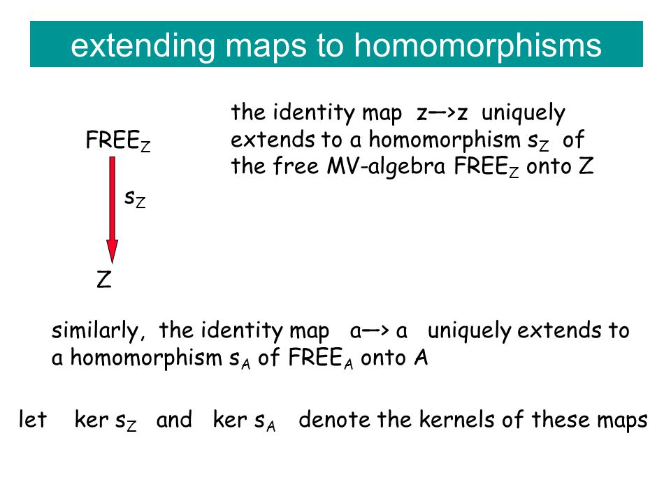 extending maps to homomorphisms the identity map z—>z uniquely extends to a homomorphism s Z of the free MV-algebra FREE Z onto Z similarly, the identity map a—> a uniquely extends to a homomorphism s A of FREE A onto A let ker s Z and ker s A denote the kernels of these maps Z FREE Z sZsZ
