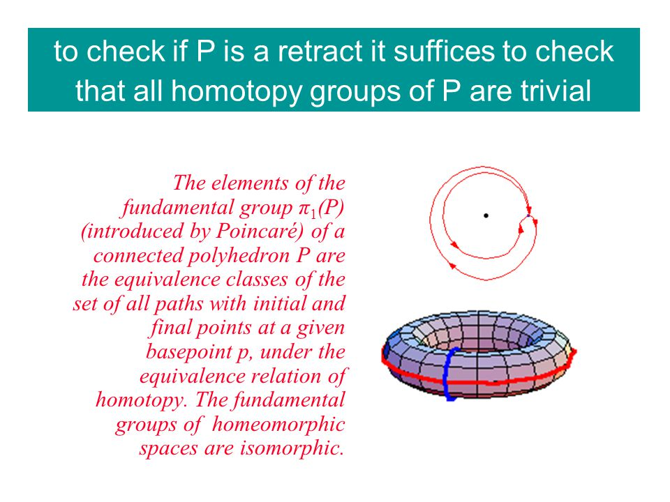 The elements of the fundamental group π 1 (P) (introduced by Poincaré) of a connected polyhedron P are the equivalence classes of the set of all paths with initial and final points at a given basepoint p, under the equivalence relation of homotopy.