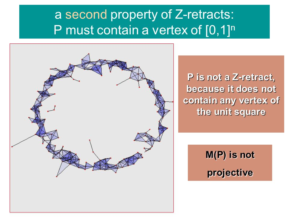 M(P) is not projective a second property of Z-retracts: P must contain a vertex of [0,1] n P is not a Z-retract, because it does not contain any verte