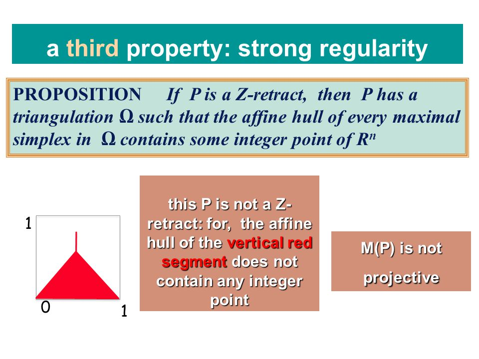 PROPOSITION If P is a Z-retract, then P has a triangulation Ω such that the affine hull of every maximal simplex in Ω contains some integer point of R