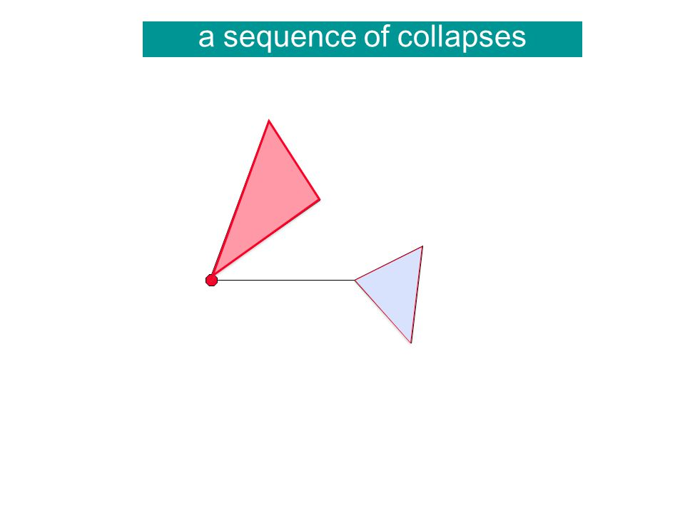 a sequence of collapses