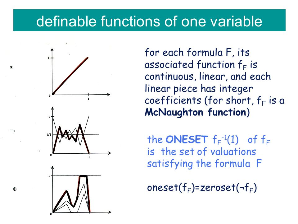 definable functions of one variable the ONESET f F -1 (1) of f F is the set of valuations satisfying the formula F oneset(f F )=zeroset(¬f F ) for each formula F, its associated function f F is continuous, linear, and each linear piece has integer coefficients (for short, f F is a McNaughton function)