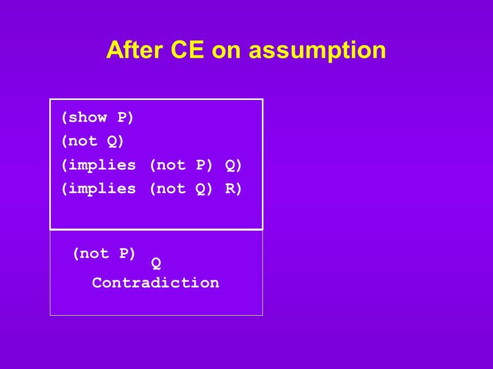 After CE on assumption (show P) (not Q) (implies (not P) Q) (implies (not Q) R) Q Contradiction (not P)