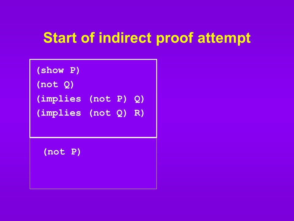 Start of indirect proof attempt (show P) (not Q) (implies (not P) Q) (implies (not Q) R) (not P)