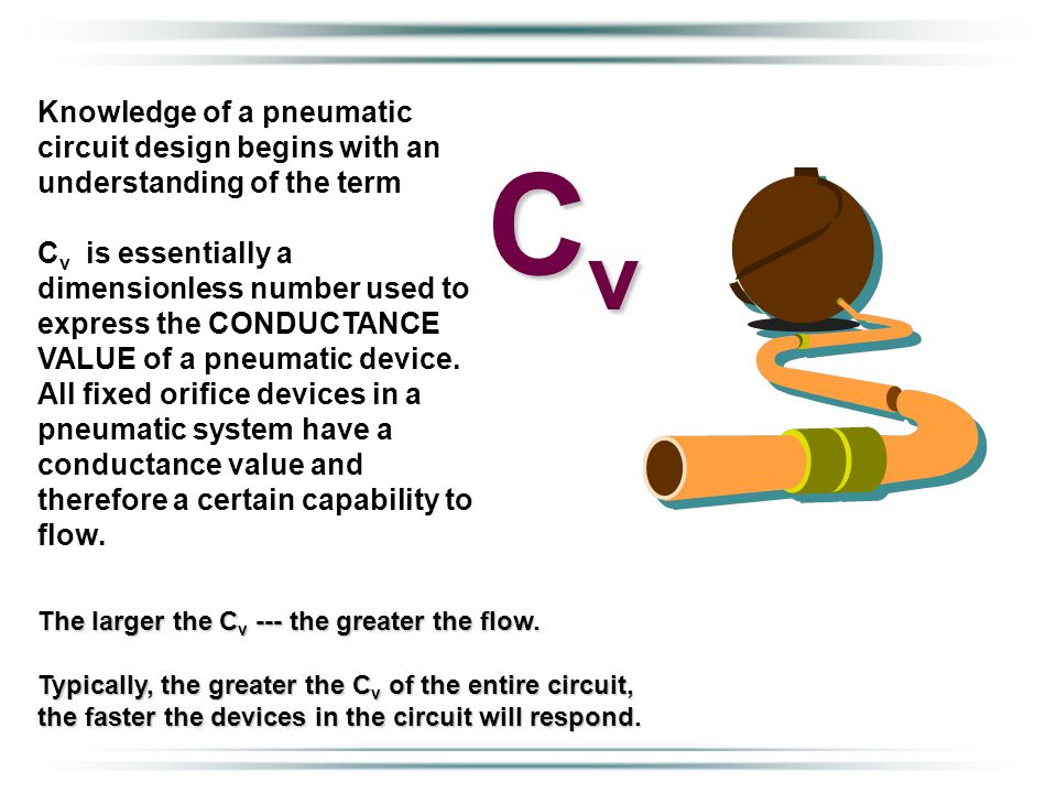 Knowledge of a pneumatic circuit design begins with an understanding of the term C v is essentially a dimensionless number used to express the CONDUCTANCE VALUE of a pneumatic device.