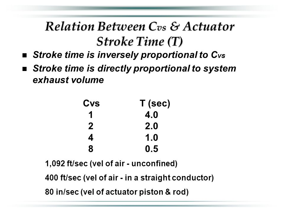Relation Between C vs & Actuator Stroke Time (T) n Stroke time is inversely proportional to C vs n Stroke time is directly proportional to system exhaust volume 1,092 ft/sec (vel of air - unconfined) 400 ft/sec (vel of air - in a straight conductor) 80 in/sec (vel of actuator piston & rod) CvsT (sec) 1 4.0 2 2.0 4 1.0 8 0.5
