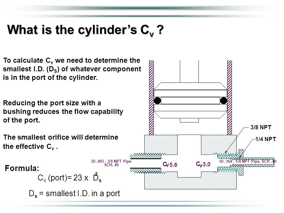 Formula: C v (port)= 23 x D s D s = smallest I.D.