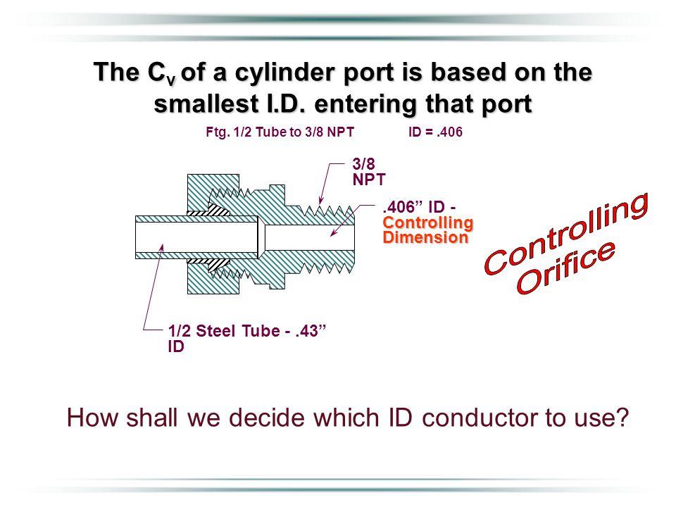 Controlling Dimension.406 ID - Controlling Dimension Ftg.