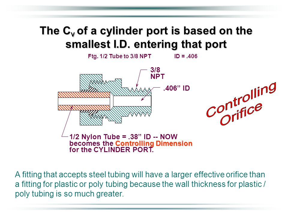 ".406"" ID 3/8 NPT Controlling Dimension 1/2 Nylon Tube =.38"" ID -- NOW becomes the Controlling Dimension for the CYLINDER PORT. A fitting that accepts"