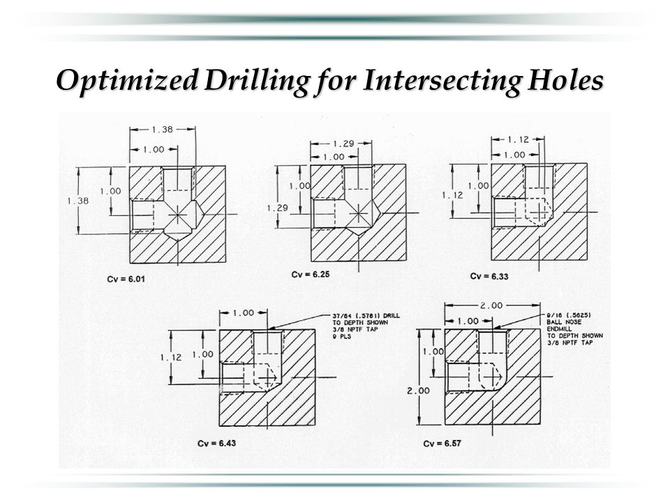 Optimized Drilling for Intersecting Holes