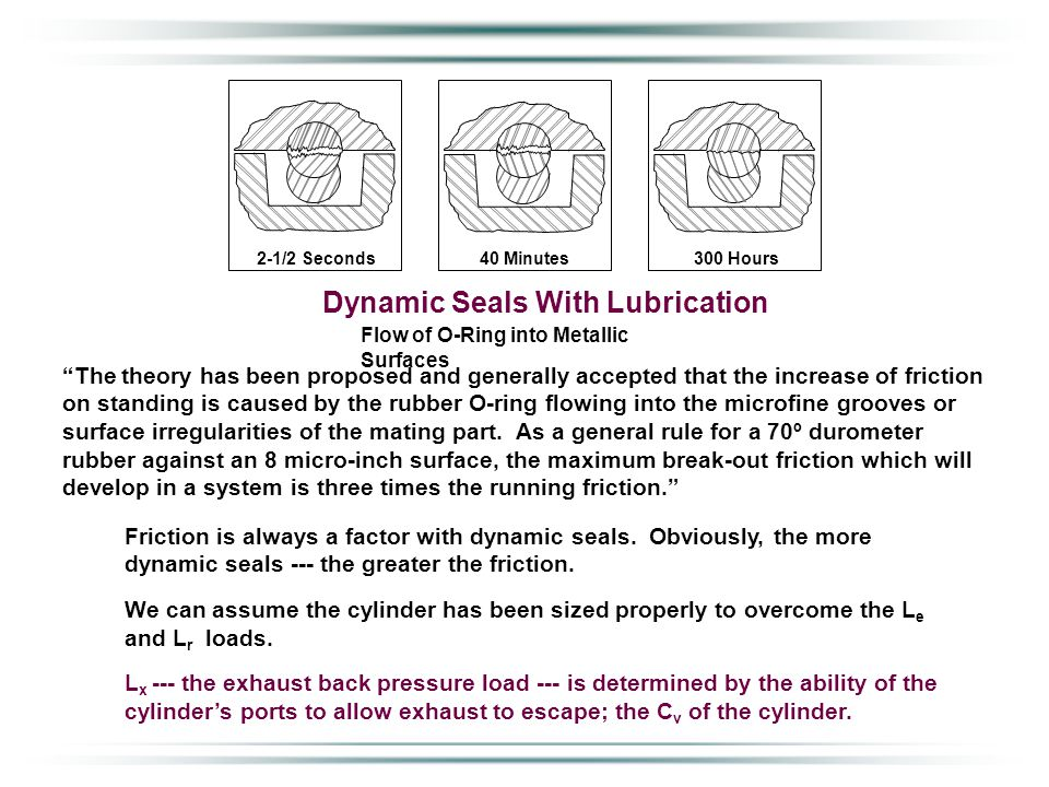 Dynamic Seals With Lubrication Flow of O-Ring into Metallic Surfaces The theory has been proposed and generally accepted that the increase of friction on standing is caused by the rubber O-ring flowing into the microfine grooves or surface irregularities of the mating part.