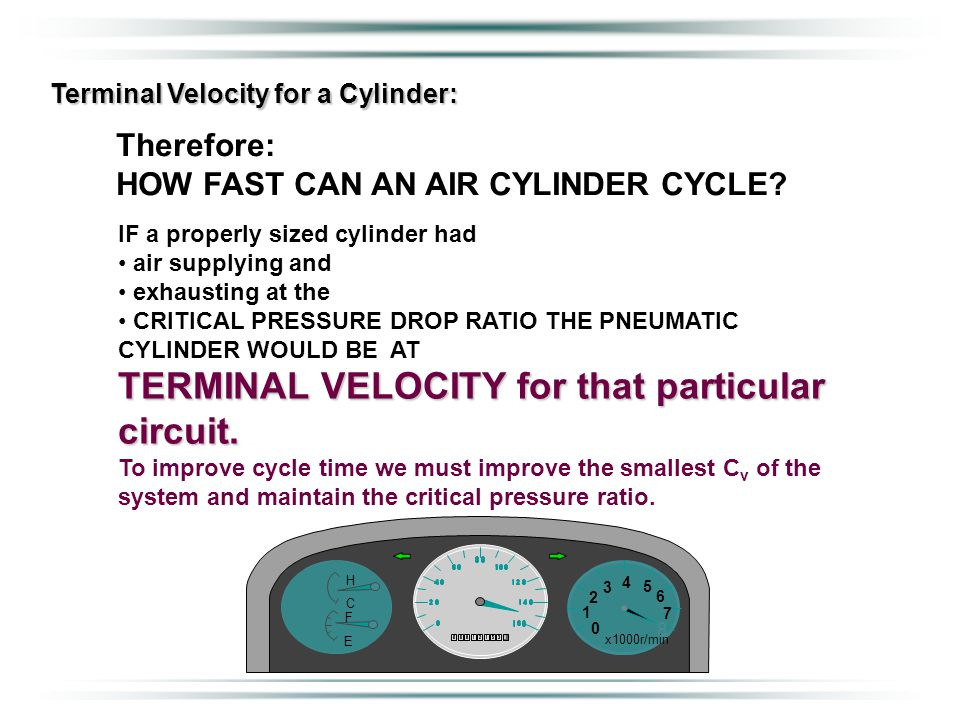 Terminal Velocity for a Cylinder: IF a properly sized cylinder had air supplying and exhausting at the CRITICAL PRESSURE DROP RATIO THE PNEUMATIC CYLINDER WOULD BE AT TERMINAL VELOCITY for that particular circuit.