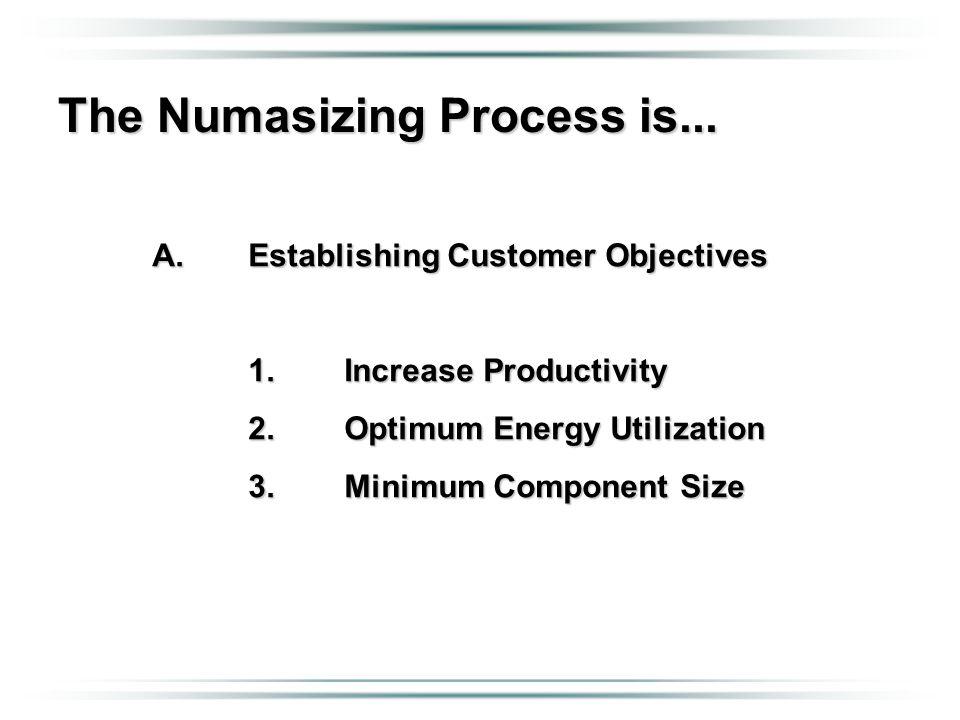 The Numasizing Process is...