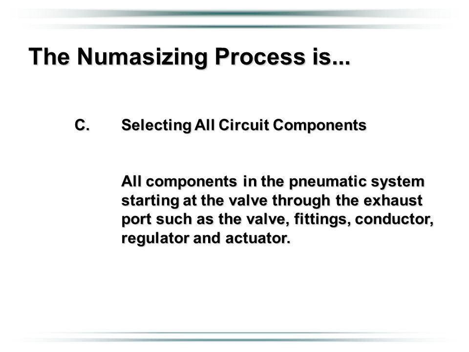 Generating Numasizing Computer Bank INTO…. The Numasizing Process is...