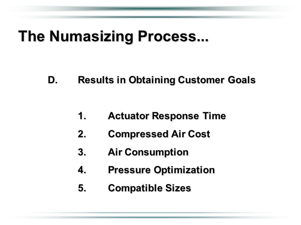 The Numasizing Process...