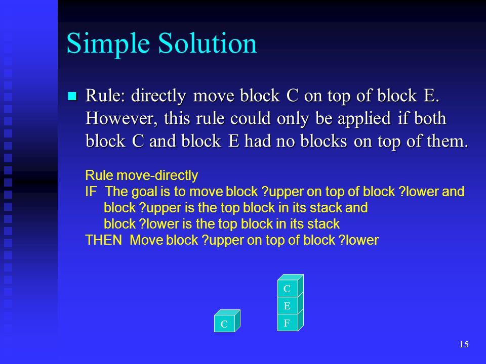 14 Blocks World A good example of planning, might be applied to automated manufacturing, where a robot arm manipulates parts. A good example of planni