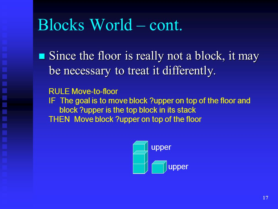 16 Simple Solution – cont. The simple blocks world does not require that the blocks be restacked, just move them to the floor. The simple blocks world