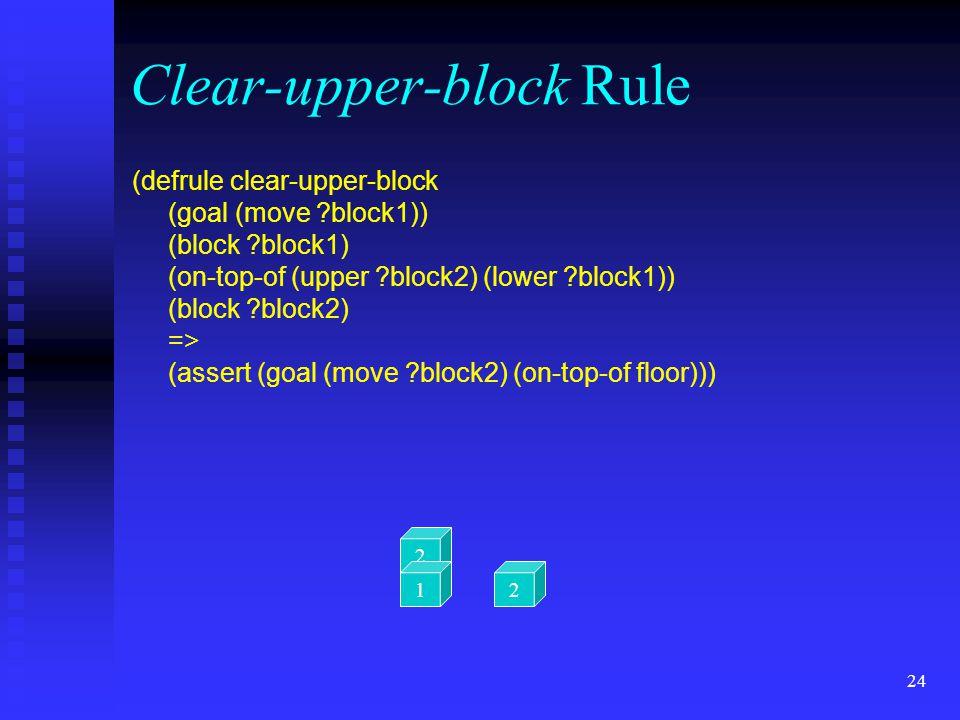 23 Move-to-floor Rule (defrule move-to-floor ?goal (retract ?goal ?stack) (assert (on-top-of (upper ?block1) (lower floor)) (on-top-of (upper nothing)