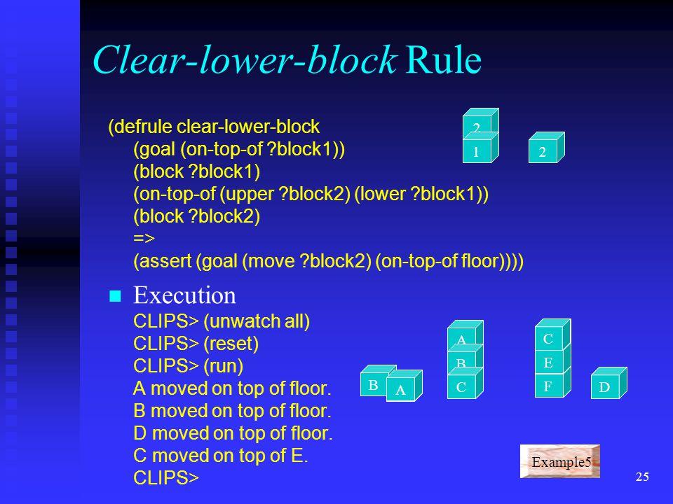 24 Clear-upper-block Rule (defrule clear-upper-block (goal (move ?block1)) (block ?block1) (on-top-of (upper ?block2) (lower ?block1)) (block ?block2)