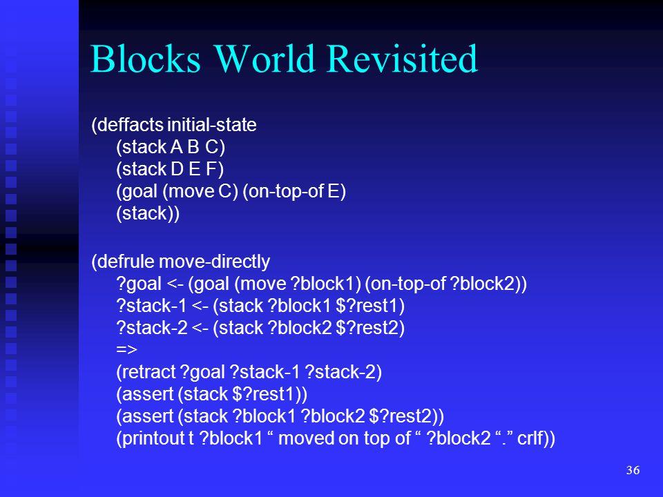 """35 Pop (defrule pop-value-valid ?pop-value (retract ?pop-value ?stack) (assert (stack $?rest)) (printout t """"Popping value """" ?value crlf)) (defrule pop"""