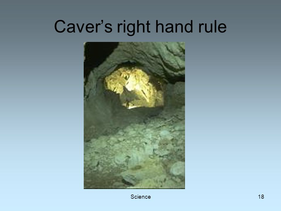 Science18 Caver's right hand rule