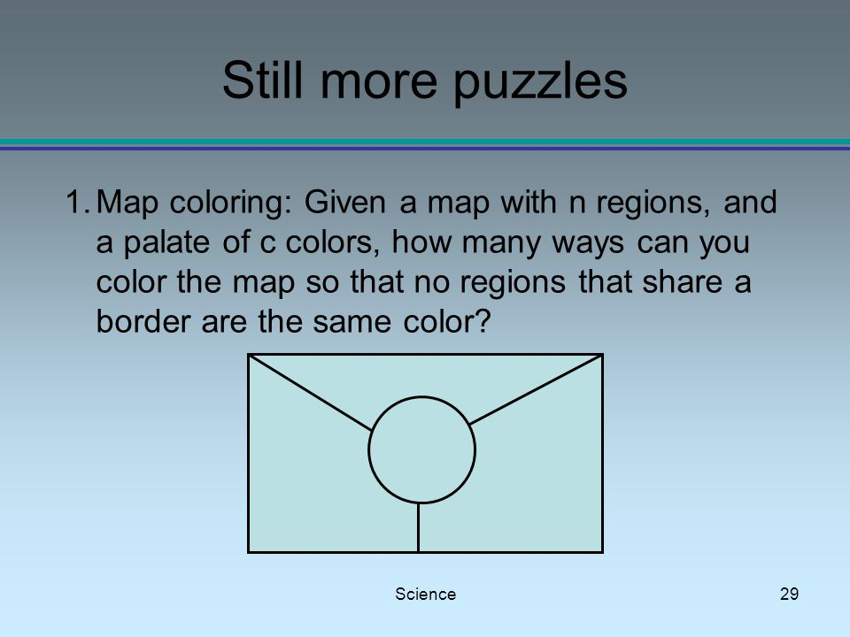 Science29 Still more puzzles 1.Map coloring: Given a map with n regions, and a palate of c colors, how many ways can you color the map so that no regions that share a border are the same color