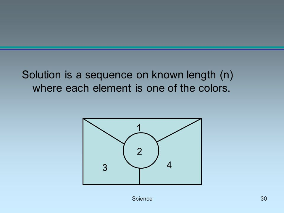 Science30 Solution is a sequence on known length (n) where each element is one of the colors.