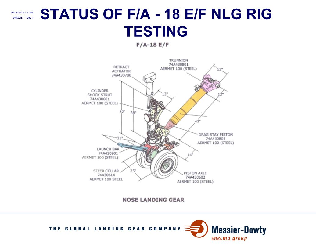 File Name & Location 12/05/2015, Page 22 CF-18A/B MLG AXLE LEVER ASSEMBLY new applications