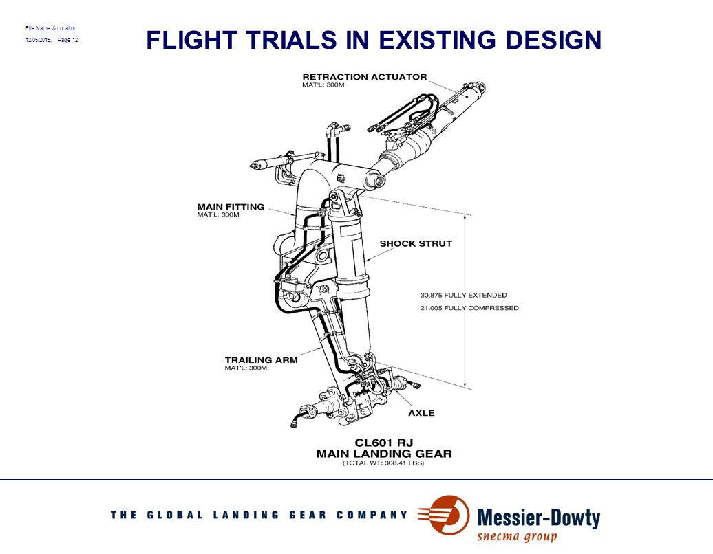 File Name & Location 12/05/2015, Page 12 FLIGHT TRIALS IN EXISTING DESIGN