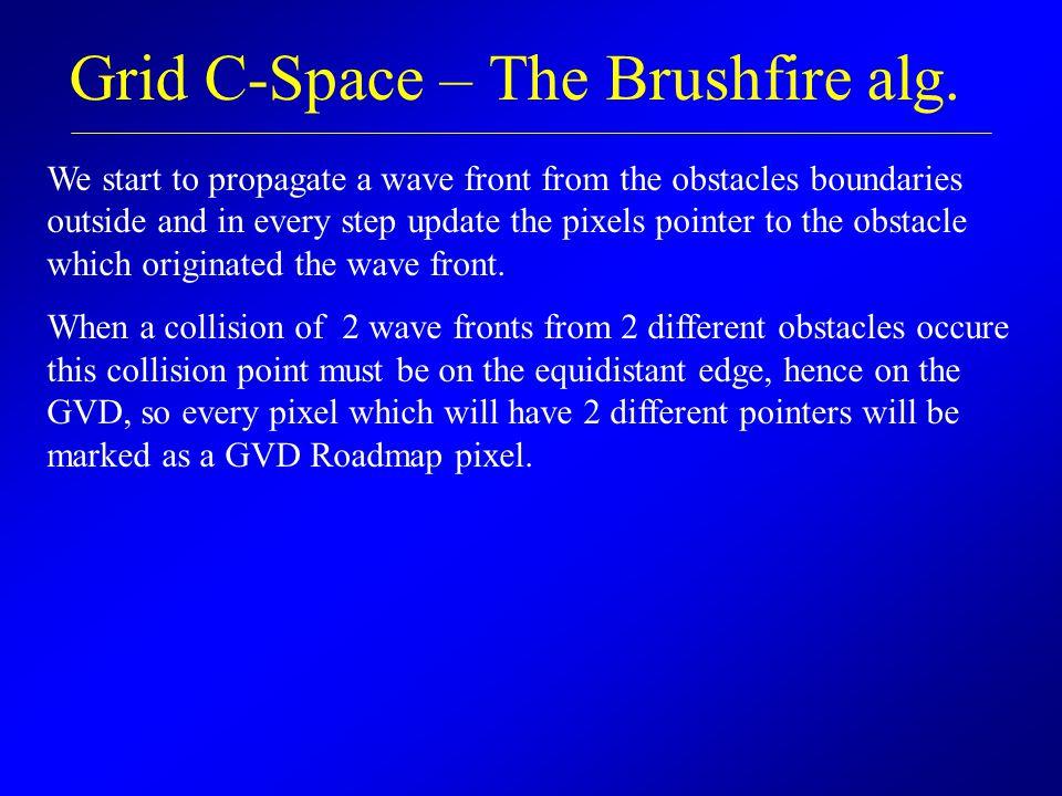 Grid C-Space – The Brushfire alg.