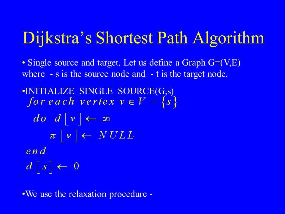 Dijkstra's Shortest Path Algorithm Single source and target.