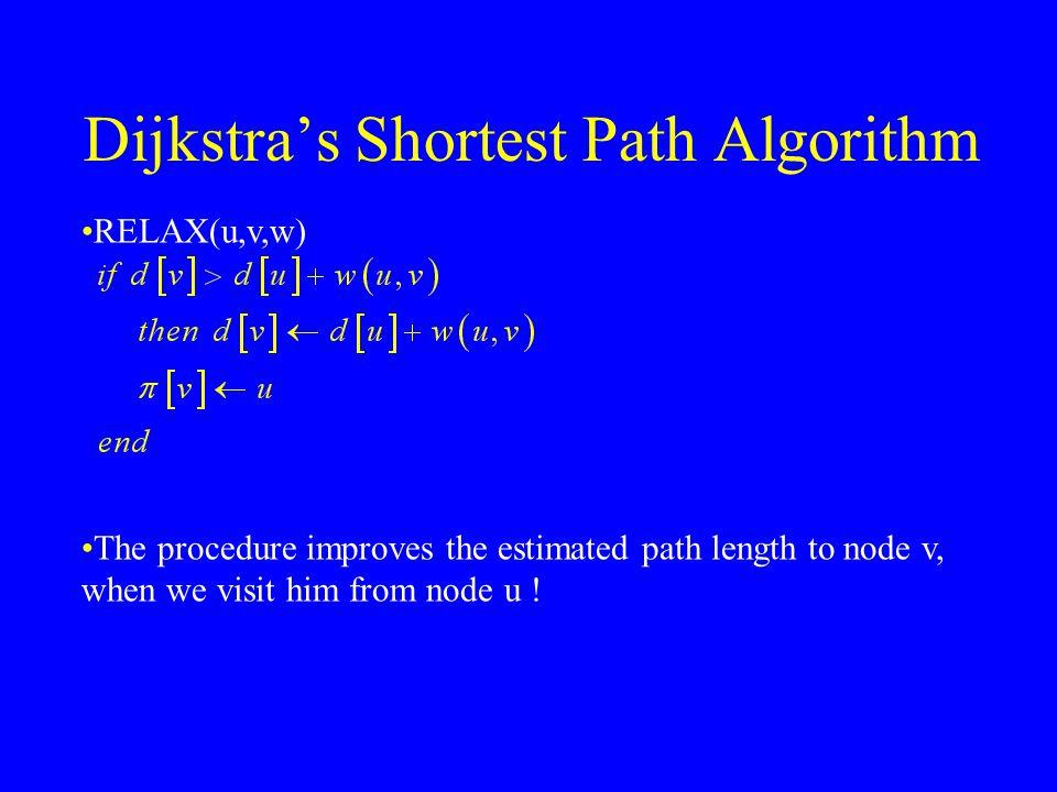 Dijkstra's Shortest Path Algorithm RELAX(u,v,w) The procedure improves the estimated path length to node v, when we visit him from node u !