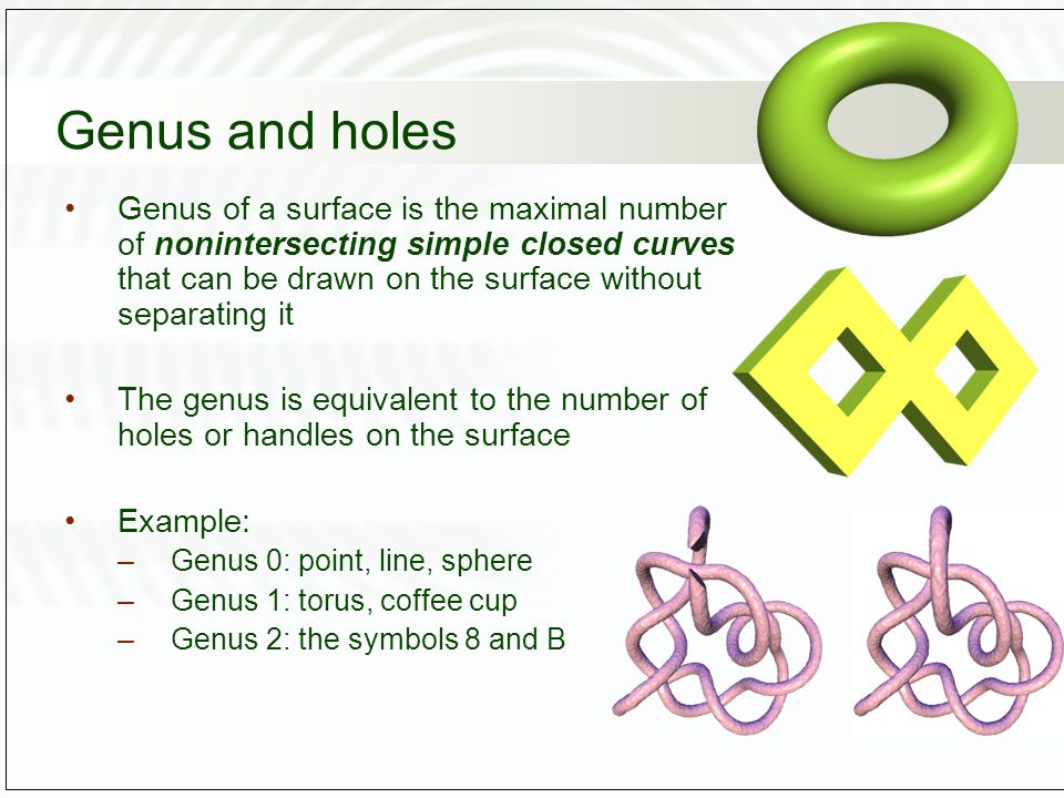 Genus and holes Genus of a surface is the maximal number of nonintersecting simple closed curves that can be drawn on the surface without separating i