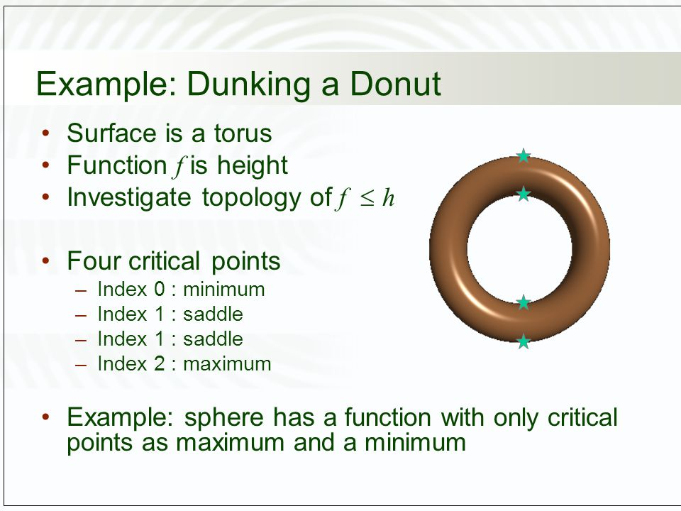 Example: Dunking a Donut Surface is a torus Function f is height Investigate topology of f  h Four critical points –Index 0 : minimum –Index 1 : saddle –Index 2 : maximum Example: sphere has a function with only critical points as maximum and a minimum