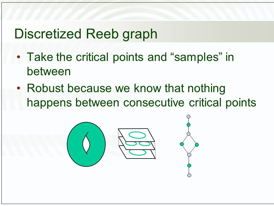 Discretized Reeb graph Take the critical points and samples in between Robust because we know that nothing happens between consecutive critical points
