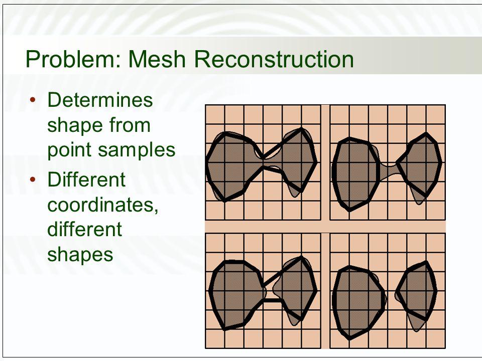 Cells Cells are dimensional primitives We attach cells at their boundaries 0-cell1-cell2-cell3-cell