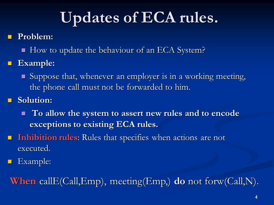 4 Updates of ECA rules. Updates of ECA rules.
