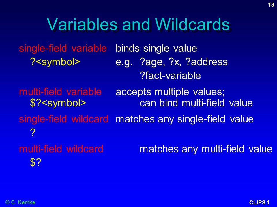 © C. Kemke CLIPS 1 13 Variables and Wildcards single-field variablebinds single value .