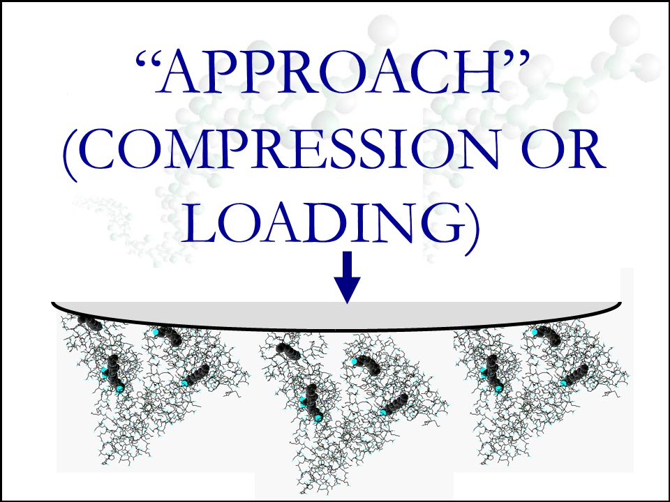 APPROACH (COMPRESSION OR LOADING)