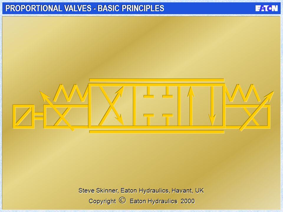 PROPORTIONAL VALVES - BASIC PRINCIPLES Copyright  Eaton Hydraulics 2000 Steve Skinner, Eaton Hydraulics, Havant, UK