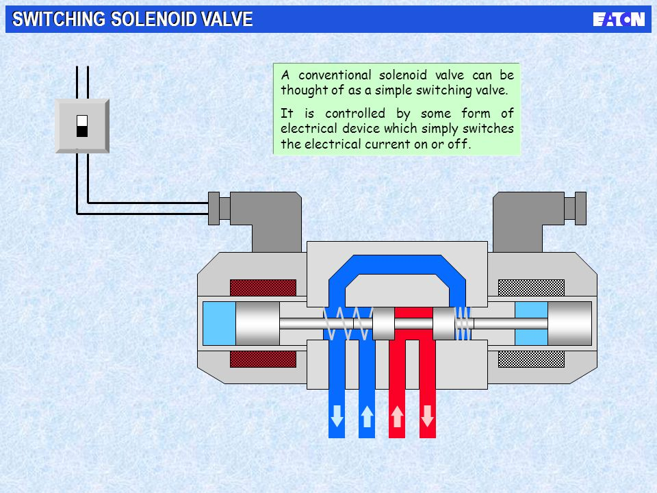 SWITCHING SOLENOID VALVE A conventional solenoid valve can be thought of as a simple switching valve. It is controlled by some form of electrical devi