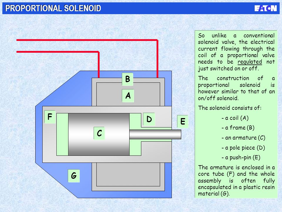 PROPORTIONAL SOLENOID So unlike a conventional solenoid valve, the electrical current flowing through the coil of a proportional valve needs to be reg