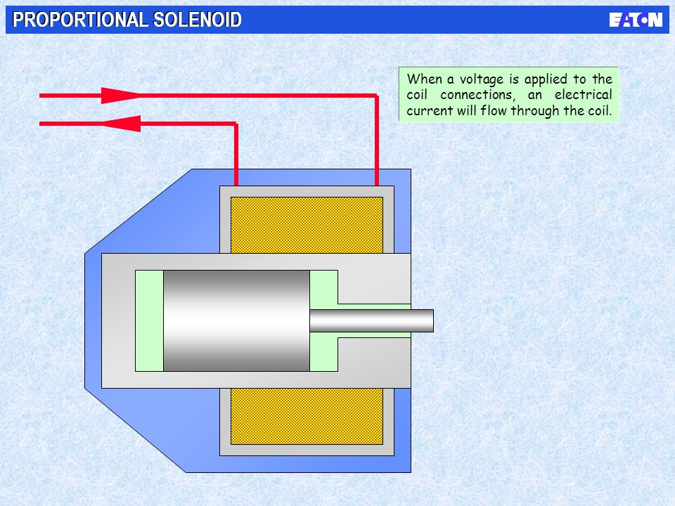 PROPORTIONAL SOLENOID When a voltage is applied to the coil connections, an electrical current will flow through the coil.